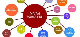 Why Digital Marketing is Essential for E-commerce?
