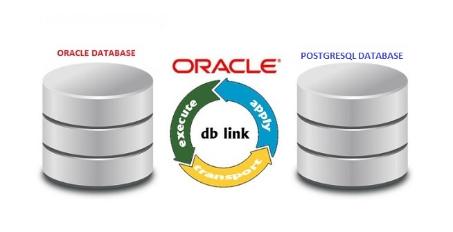 Oracle Database to PostgreSQL